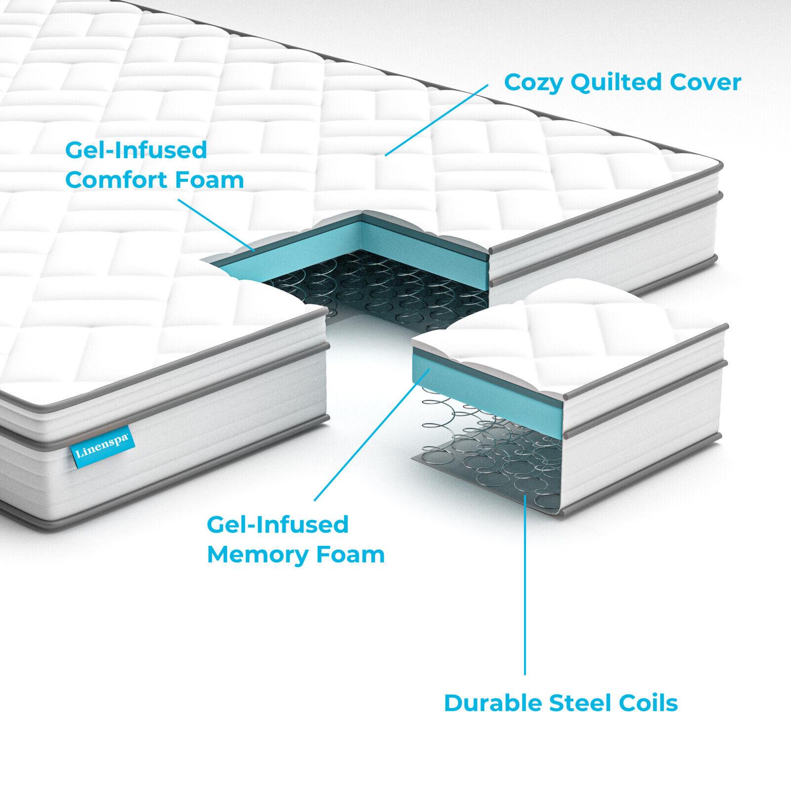 8 Inch GeI Memory Foam & Spring Hybrid Mattress Medium Firm-