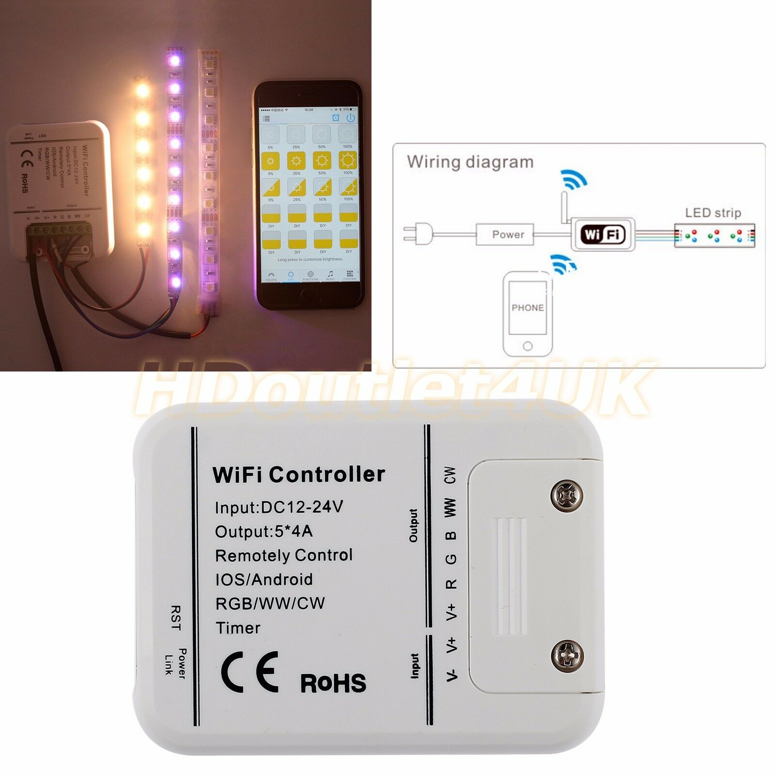 Luxury Led 110v Wiring Diagram Ensign - Electrical Circuit Diagram ...
