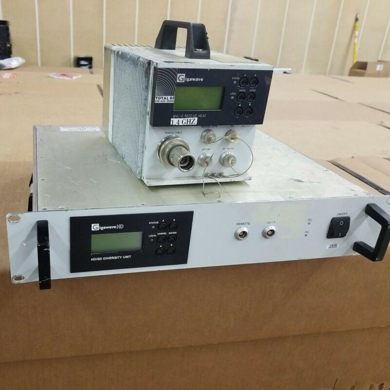 Gigawave HD/SD Diversity Unit & Recieve Head MLV-D2