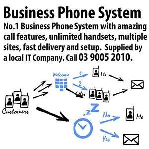 EzyVOICE - Business Phone System - Amazing Call Features Noble Park Greater Dandenong Preview