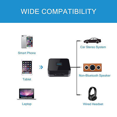 Bluetooth 4.1 Receiver Mpow Bluetooth Audio Adapter Aux With 3.5mm Stereo Output