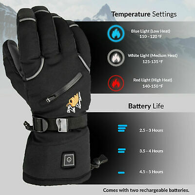 Heated Gloves for Men & Women - Waterproof & Breathable Motorcycle, Ski, Outdoor