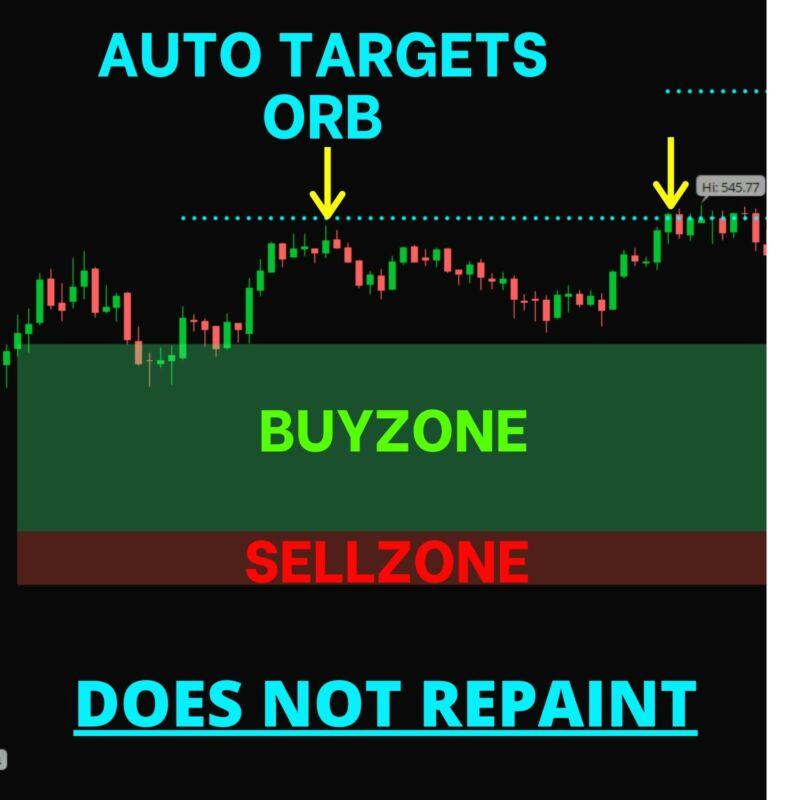 Opening Range Breakout Day Trade Set Ups for think or swim/forex indicators