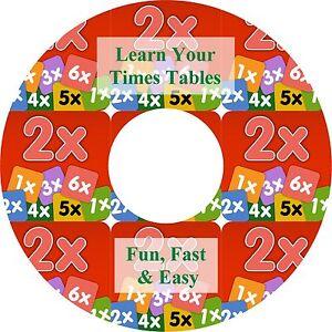 How to Teach Multiplication the Easy Way! | True Aim