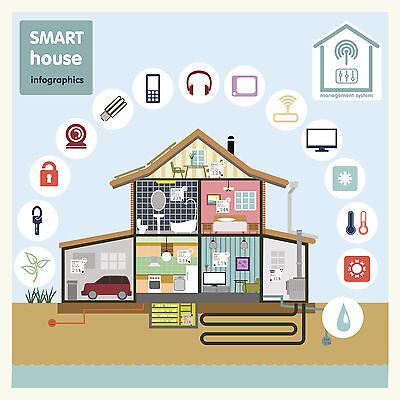 Ob Kaffee, Gesundheitsdaten oder Heizung: Das smarte Zuhause weiß Bescheid