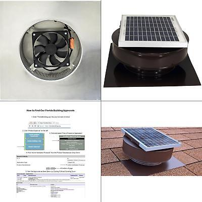 Air Vent Attic Fans - Roof Solar Powered Attic Fan Air Ventilation Mounted Exhaust Vent Coated 5 Watt