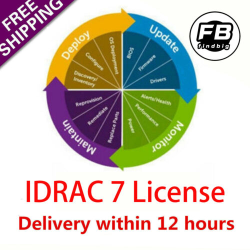 iDRAC 7 Enterprise License for Dell 12th GEN Poweredge Server Lifetime Fast Deli