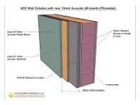 Soundproofing Party Walls - Effective Party wall soundproofing panels reducing airborne noise