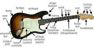 jrods_guitar_shop