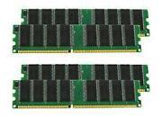 RAM DDR 400 MHz PC 3200