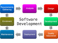 Web dev, Web design, E-commerce, Web portals, Software development, Cyber Security ,IT Services