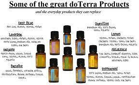 how to cancel doterra lrp australia