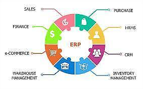 POS & ERP Solution for your business