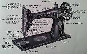 Sewing Machine Servicing & Repairs Kitchener / Waterloo Kitchener Area image 6