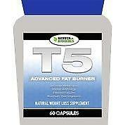Fat Burner Pills