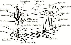 Sewing Machine Servicing & Repairs Kitchener / Waterloo Kitchener Area image 1