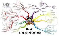 tutrice d' anglais
