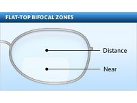 Bifocal lenses D Seg shaped CR39 glazed into your frames