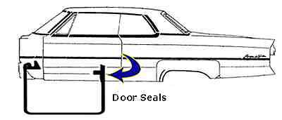 1954 1955 1956 Cadillac Door Seals pair - CONVT