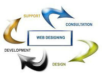 BEST QUALIFIED PROFESSIONAL WEBSITE /LOGO DESIGNERS IN LONDON, UK & EUROPE