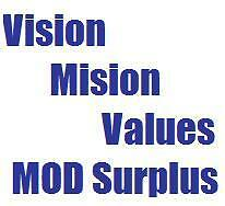 modsurplus