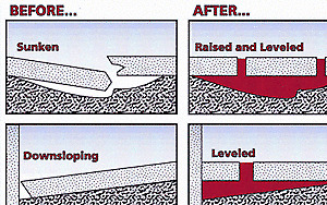 Start your Own Concrete Leveling Biz... No Competition in H.R.M.