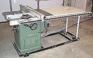 Never used Table Saw