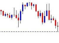 Cours forex pro