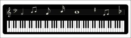 PIANO LESSONS - Eastern Suburbs Vermont Whitehorse Area Preview