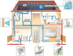 Plumbing Services, Residential, Commercial & Industrial Kitchener / Waterloo Kitchener Area image 6