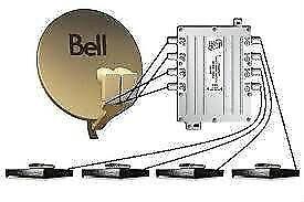 Bell satellite hook up 3