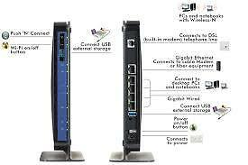 Netgear N600 Wireless Dual Gigabit DSL Modem Router DGND3700V2 Cambridge Kitchener Area image 4