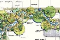 Permaculture architecture engineering