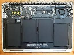 Data Recovery Macbook Air, Macbook Pro, iMac, iPhone, iPad, Tablets, PCs Laptop