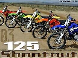 Looking for project mx bikes