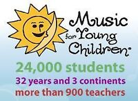 MYC KINGSTON - NOW BOOKING 2015/16 PIANO LESSONS