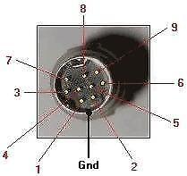 ACCORD 5.1 Surround Sound Cable -  9pin Mini DIN plug to 3x 3.5mm Stereo Jacks - 1.5M - LV211N-CA