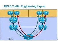Cisco MPLS Traffic Engineering Hands-on Bootcamp