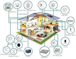 CCTV systems Alarm systems network wiring and automation  Peterborough Peterborough Area image 5