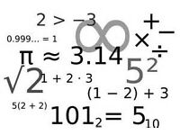 Making Maths Easy Tuition