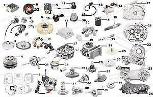 SIRUM's SMALL ENGINE PARTS PLUS