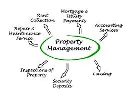 Property management group.