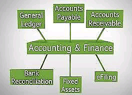 CORPORATE AND PERSONAL TAX RETURNS AT AFFORDABLE PRICE