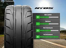 2X NITTO TYRES 235-35-19 NT05 2353519 SEMI SLICK RACE C63 AMG TYR Banksia Rockdale Area Preview
