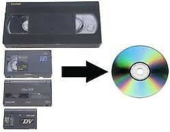 VHS to DVD Conversions