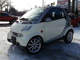 2006 Smart Fortwo Cabriolet CDI Convertible