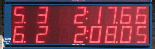 2 line Indoor or Outdoor Swimming Scoreboard. Colorado Timing System Compatible