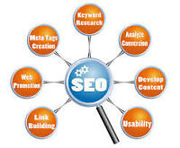 Guaranteed SEO Result Within 45 Days