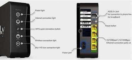 Sky Broadband Hub still in its 'sealed' shipped box   in ...