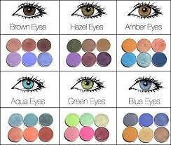 Eye shadow Guide for Any Color Eyes!